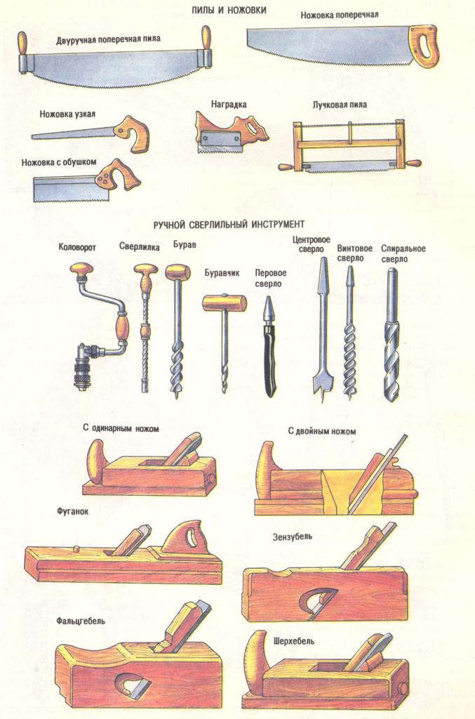 Инструмент для дерева своими руками 186